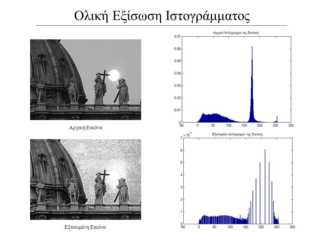 Ολική Εξίσωση Ιστογράμματος Αρχική Εικόνα Εξισωμένη Εικόνα