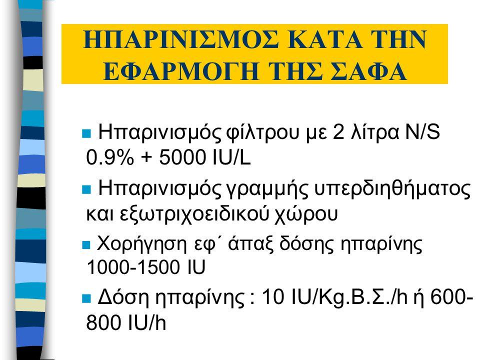 ΗΠΑΡΙΝΙΣΜΟΣ ΚΑΤΑ ΤΗΝ ΕΦΑΡΜΟΓΗ ΤΗΣ ΣΑΦΑ n Ηπαρινισμός φίλτρου με 2 λίτρα N/S 0.9% + 5000 IU/L n Ηπαρινισμός γραμμής υπερδιηθήματος και εξωτριχοειδικού χώρου n Xορήγηση εφ΄ άπαξ δόσης ηπαρίνης 1000-1500 IU n Δόση ηπαρίνης : 10 IU/Kg.Β.Σ./h ή 600- 800 IU/h