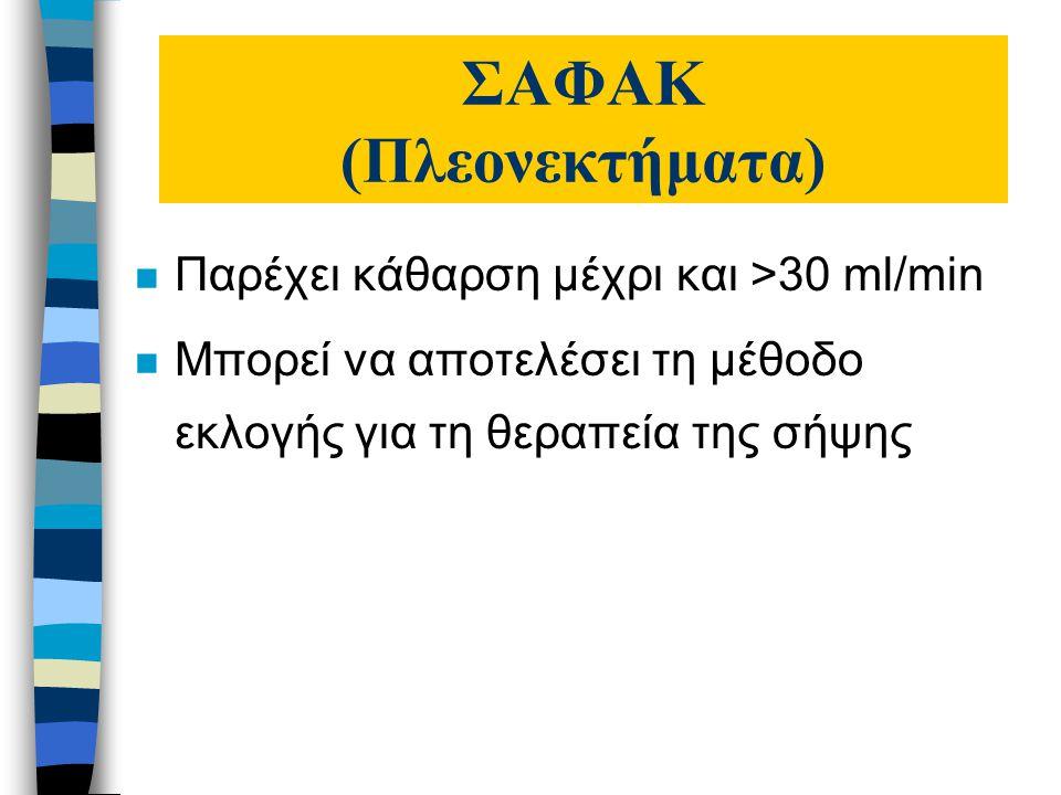 ΣΑΦΑΚ (Πλεονεκτήματα) n Παρέχει κάθαρση μέχρι και >30 ml/min n Μπορεί να αποτελέσει τη μέθοδο εκλογής για τη θεραπεία της σήψης