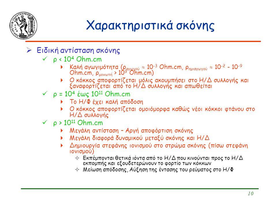 10 Χαρακτηριστικά σκόνης  Ειδική αντίσταση σκόνης ρ < 10 4 Ohm.cm  Καλή αγωγιμότητα (ρ αγωγού  10 -3 Ohm.cm, ρ ημιαγωγού  10 -2 - 10 -9 Ohm.cm, ρ