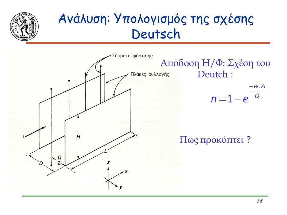 16 Ανάλυση: Υπολογισμός της σχέσης Deutsch Απόδοση Η/Φ: Σχέση του Deutch : Πως προκύπτει ?