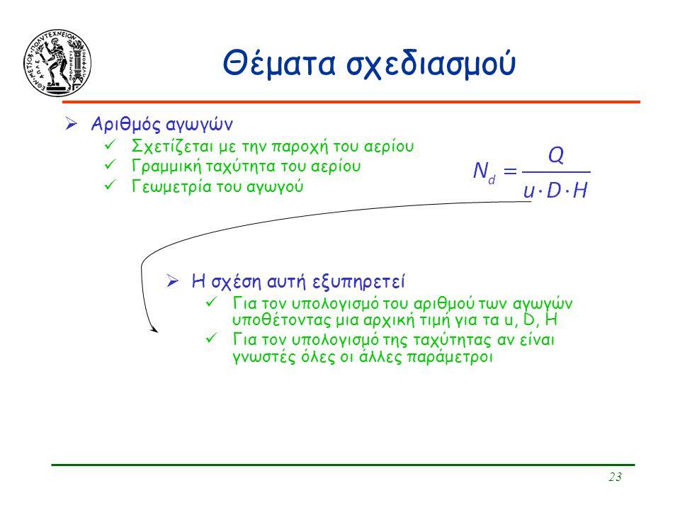 23 Θέματα σχεδιασμού  Αριθμός αγωγών Σχετίζεται με την παροχή του αερίου Γραμμική ταχύτητα του αερίου Γεωμετρία του αγωγού  Η σχέση αυτή εξυπηρετεί