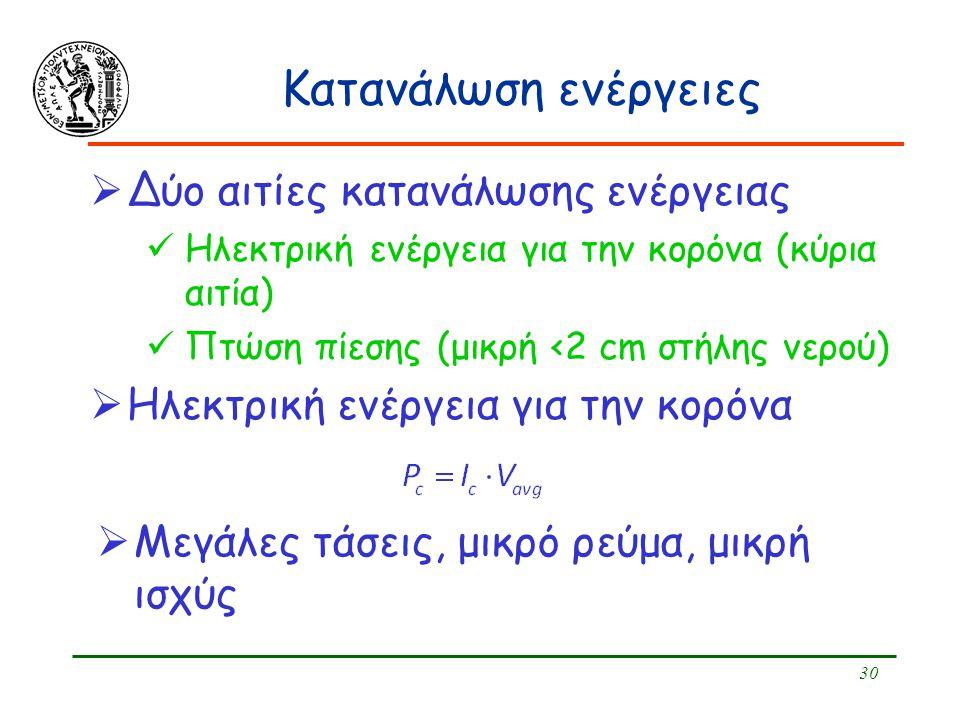 30 Κατανάλωση ενέργειες  Δύο αιτίες κατανάλωσης ενέργειας Ηλεκτρική ενέργεια για την κορόνα (κύρια αιτία) Πτώση πίεσης (μικρή <2 cm στήλης νερού)  Η