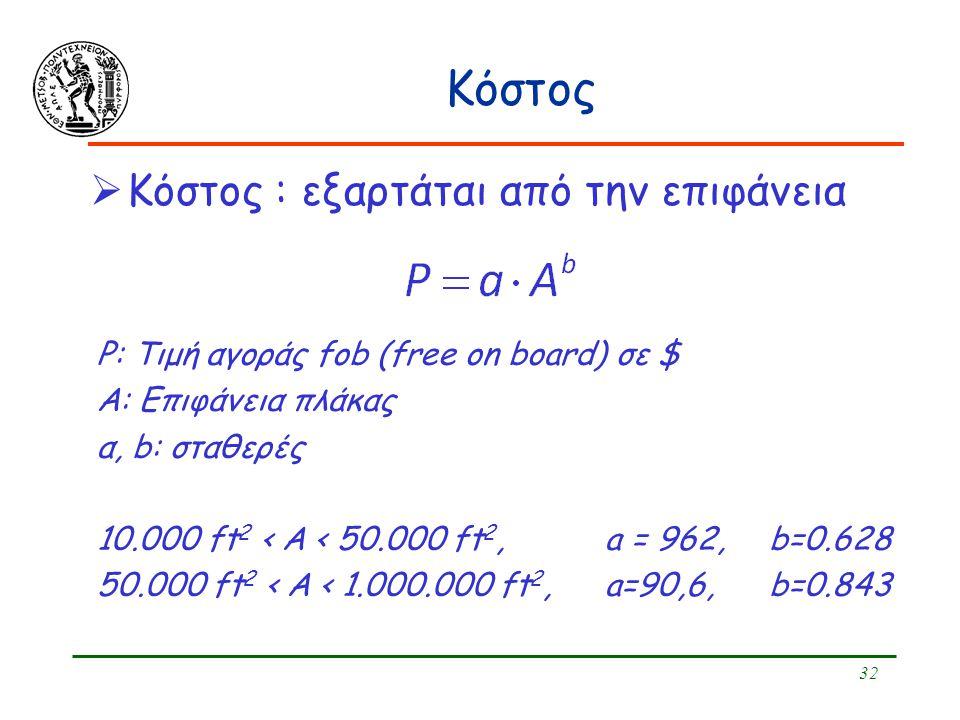 32 Κόστος P: Τιμή αγοράς fob (free on board) σε $ Α: Επιφάνεια πλάκας α, b: σταθερές 10.000 ft 2 < A < 50.000 ft 2, a = 962,b=0.628 50.000 ft 2 < A <
