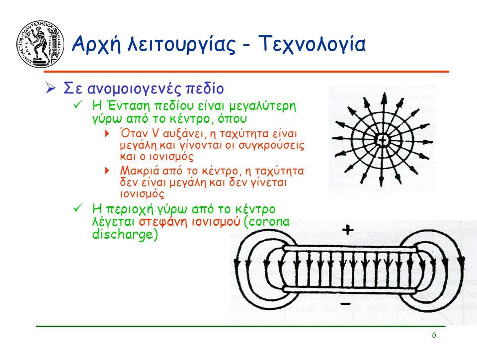 7 Αρχή λειτουργίας - Θεωρία  Αν η τάση αυξηθεί ακόμα περισσότερο Αυξάνει πολύ ο αριθμός των φορτίων Η στεφάνη σχηματίζεται σε όλο το άνοιγμα μεταξύ των ηλεκτροδίων (πλήρης ιονισμός (breakdown)  Η στεφάνη ιονισμού ονομάζεται και μερικό σπάσιμο (partial breakdown)  Σχηματίζεται μόνο σε ανομοιογενές πεδίο Τα Η/Φ έχουν το ένα ηλεκτρόδιο (ηλεκτρόδιο εκπομπής) σε μορφή σύρματος ανηρτημένου μεταξύ πλακών (ηλεκτρόδια συλλογής)