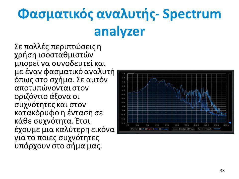 Φασματικός αναλυτής- Spectrum analyzer Σε πολλές περιπτώσεις η χρήση ισοσταθμιστών μπορεί να συνοδευτεί και με έναν φασματικό αναλυτή όπως στο σχήμα.