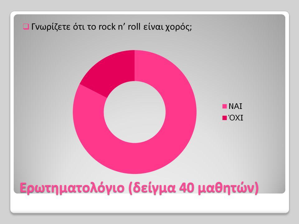 Ερωτηματολόγιο (δείγμα 40 μαθητών)  Γνωρίζετε ότι το rock n' roll είναι χορός;