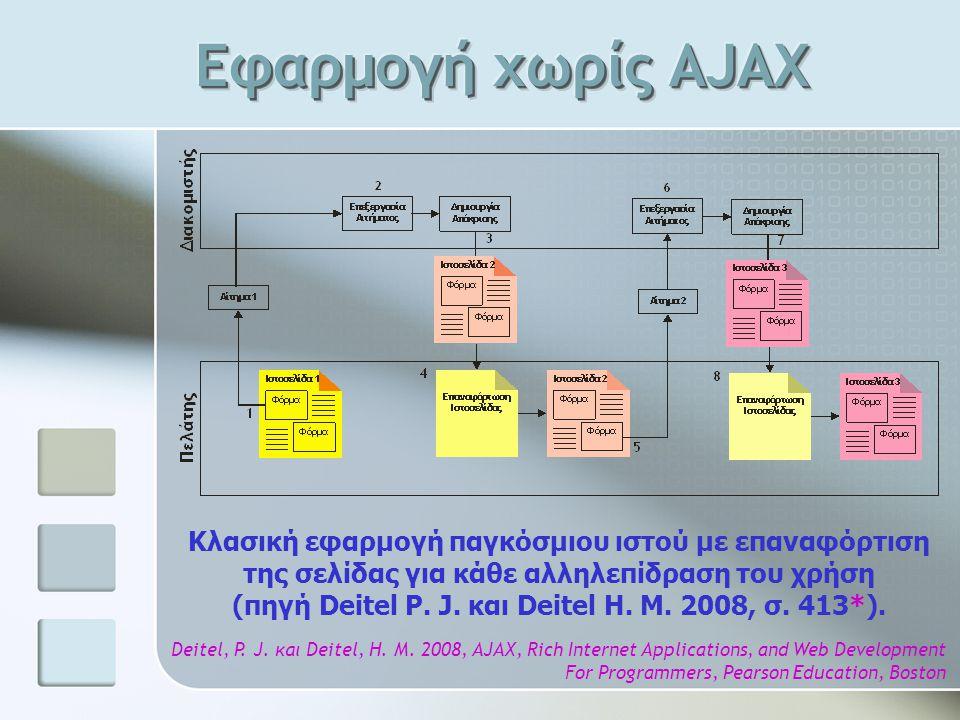 Deitel, P. J. και Deitel, H. M. 2008, AJAX, Rich Internet Applications, and Web Development For Programmers, Pearson Education, Boston Κλασική εφαρμογ