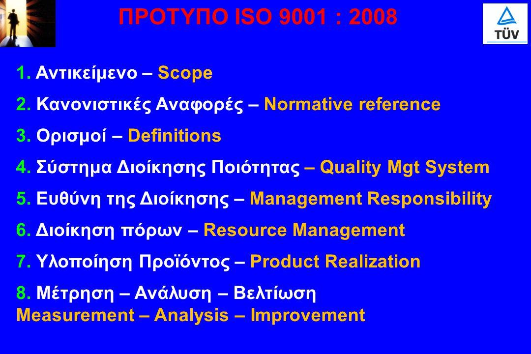 1. Αντικείμενο – Scope 2. Κανονιστικές Αναφορές – Normative reference 3. Ορισμοί – Definitions 4. Σύστημα Διοίκησης Ποιότητας – Quality Mgt System 5.