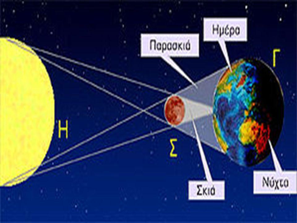 Η σούπερ Σελήνη Η σούπερ Σελήνη Η σούπερ Σελήνη αστρονομικά ονομάζεται περίγειο – συζυγία.