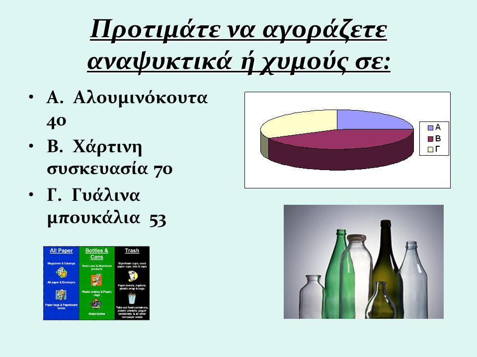 Προτιμάτε να αγοράζετε αναψυκτικά ή χυμούς σε: Α. Αλουμινόκουτα 40 Β. Χάρτινη συσκευασία 70 Γ. Γυάλινα μπουκάλια 53