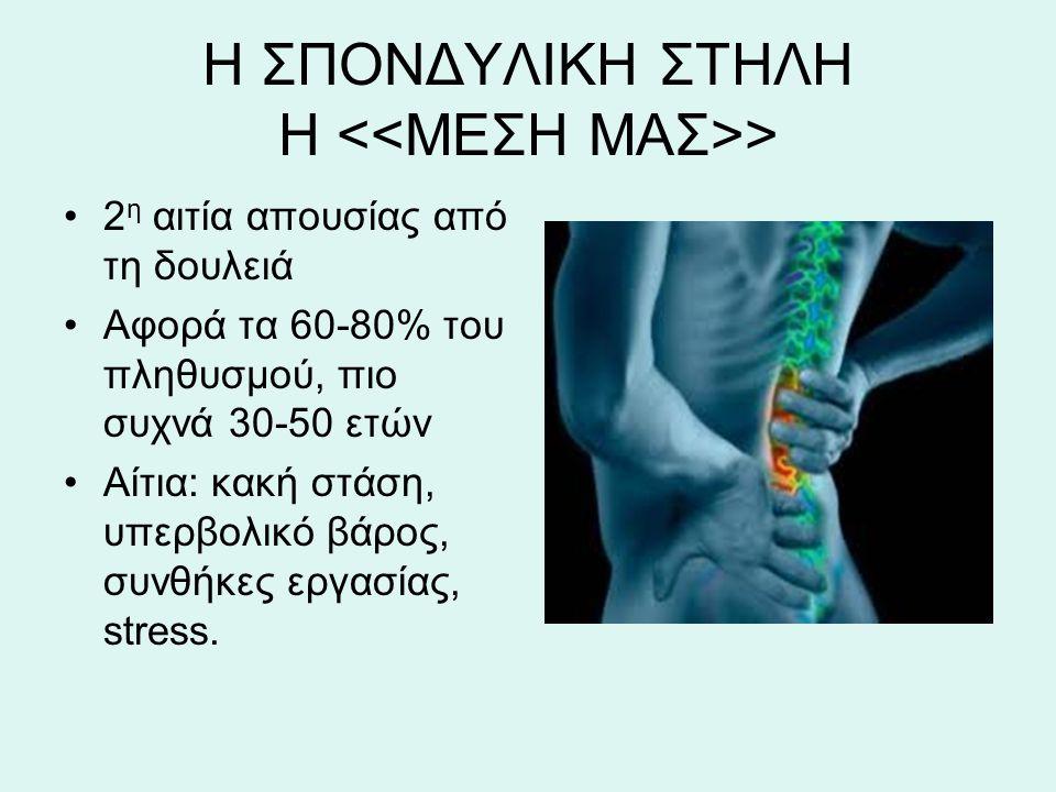 Η ΣΠΟΝΔΥΛΙΚΗ ΣΤΗΛΗ Η > 2 η αιτία απουσίας από τη δουλειά Αφορά τα 60-80% του πληθυσμού, πιο συχνά 30-50 ετών Αίτια: κακή στάση, υπερβολικό βάρος, συνθ