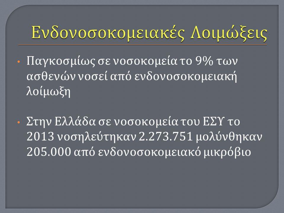 Παγκοσμίως σε νοσοκομεία το 9% των ασθενών νοσεί από ενδονοσοκομειακή λοίμωξη Στην Ελλάδα σε νοσοκομεία του ΕΣΥ το 2013 νοσηλεύτηκαν 2.273.751 μολύνθηκαν 205.000 από ενδονοσοκομειακό μικρόβιο