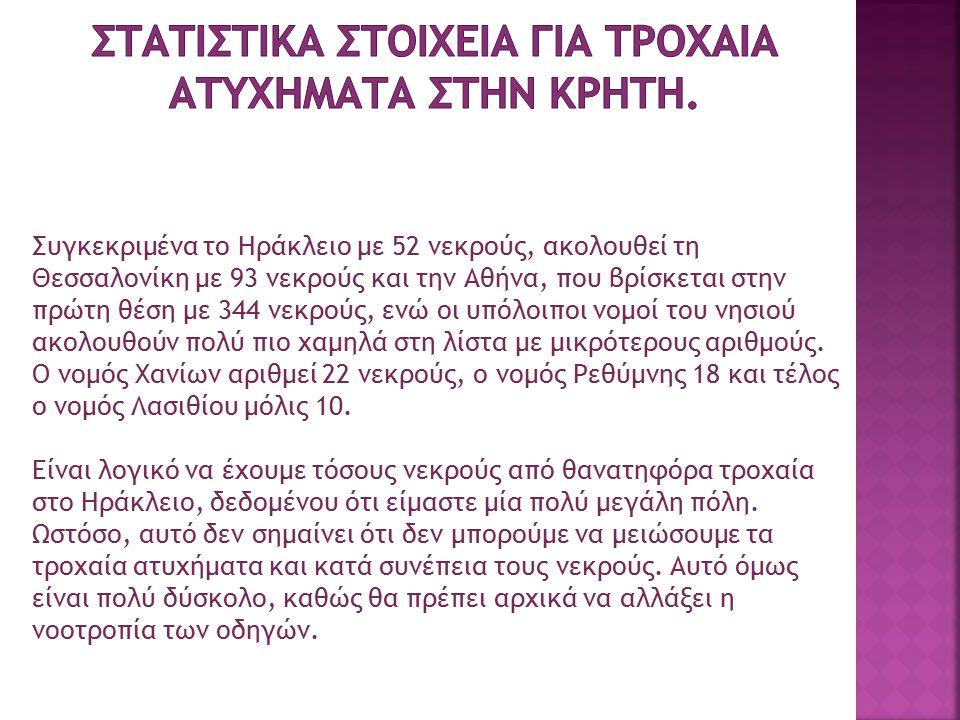 Συγκεκριμένα το Ηράκλειο με 52 νεκρούς, ακολουθεί τη Θεσσαλονίκη με 93 νεκρούς και την Αθήνα, που βρίσκεται στην πρώτη θέση με 344 νεκρούς, ενώ οι υπόλοιποι νομοί του νησιού ακολουθούν πολύ πιο χαμηλά στη λίστα με μικρότερους αριθμούς.