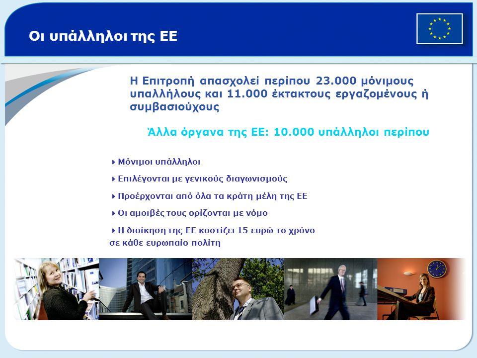 Οι υπάλληλοι της ΕΕ Η Επιτροπή απασχολεί περίπου 23.000 μόνιμους υπαλλήλους και 11.000 έκτακτους εργαζομένους ή συμβασιούχους Άλλα όργανα της ΕΕ: 10.0