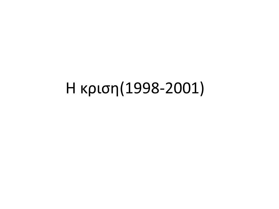 Η κριση(1998-2001)