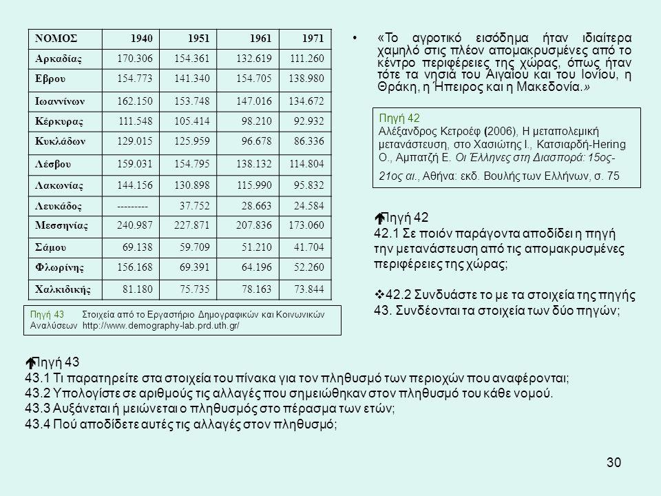 30 Πηγή 43 Στοιχεία από το Εργαστήριο Δημογραφικών και Κοινωνικών Αναλύσεων http://www.demography-lab.prd.uth.gr/ «Το αγροτικό εισόδημα ήταν ιδιαίτερα
