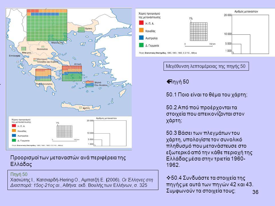 36 Πηγή 50 Χασιώτης Ι., Κατσιαρδή-Hering Ο., Αμπατζή Ε.