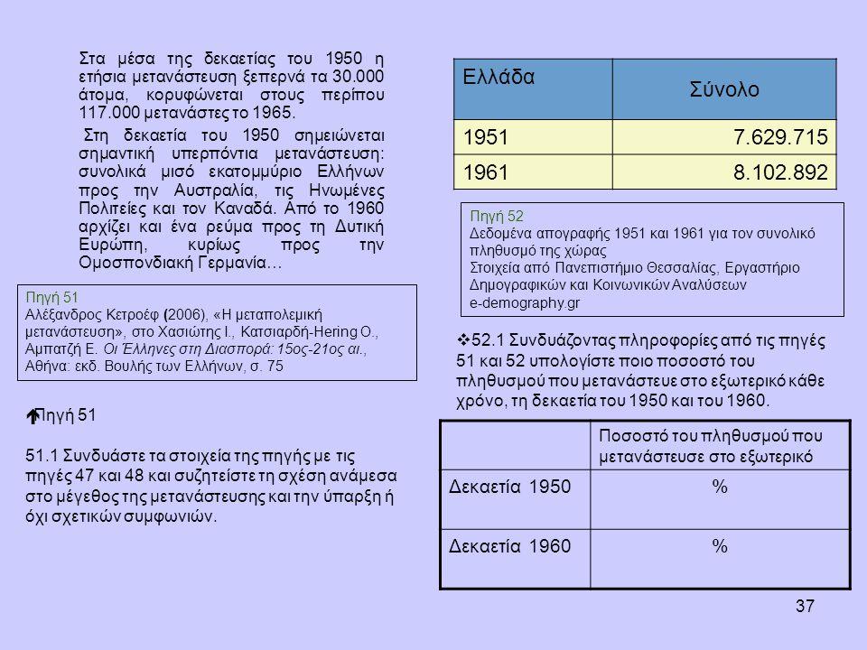 37 Στα μέσα της δεκαετίας του 1950 η ετήσια μετανάστευση ξεπερνά τα 30.000 άτομα, κορυφώνεται στους περίπου 117.000 μετανάστες το 1965.