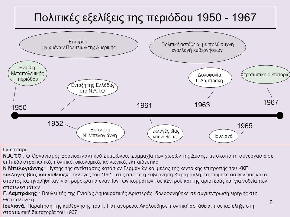 6 Πολιτικές εξελίξεις της περιόδου 1950 - 1967 Έναρξη Μεταπολεμικής περιόδου Στρατιωτική δικτατορία 1950 1967 Πολιτική αστάθεια, με πολύ συχνή εναλλαγή κυβερνήσεων Εκτέλεση Ν.