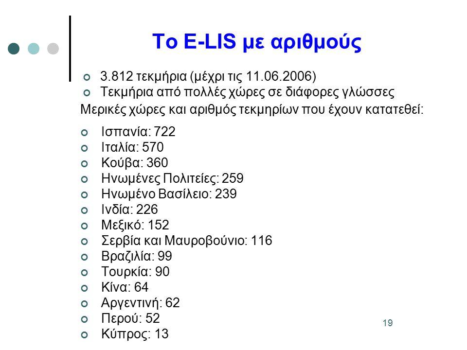 19 Το E-LIS με αριθμούς 3.812 τεκμήρια (μέχρι τις 11.06.2006) Τεκμήρια από πολλές χώρες σε διάφορες γλώσσες Μερικές χώρες και αριθμός τεκμηρίων που έχουν κατατεθεί: Ισπανία: 722 Ιταλία: 570 Κούβα: 360 Ηνωμένες Πολιτείες: 259 Ηνωμένο Βασίλειο: 239 Ινδία: 226 Μεξικό: 152 Σερβία και Μαυροβούνιο: 116 Βραζιλία: 99 Τουρκία: 90 Κίνα: 64 Αργεντινή: 62 Περού: 52 Κύπρος: 13