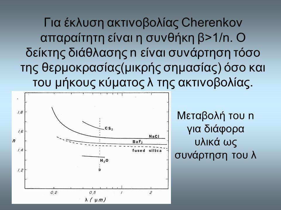 Για έκλυση ακτινοβολίας Cherenkov απαραίτητη είναι η συνθήκη β>1/n.