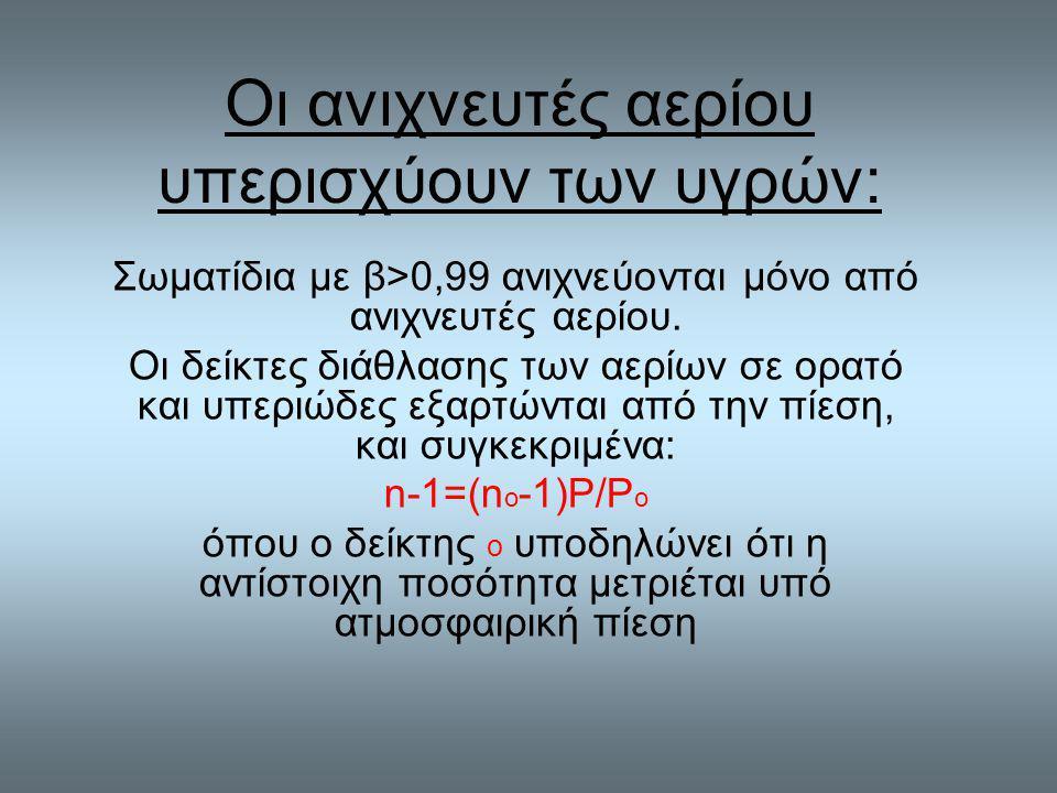 Οι ανιχνευτές αερίου υπερισχύουν των υγρών: Σωματίδια με β>0,99 ανιχνεύονται μόνο από ανιχνευτές αερίου.