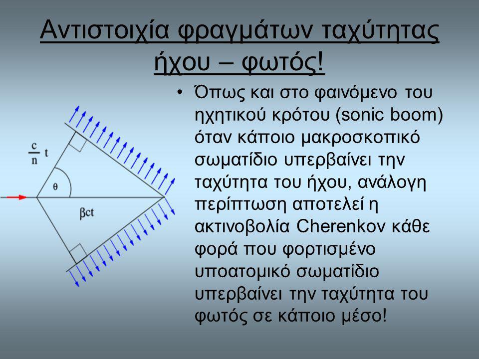Αντιστοιχία φραγμάτων ταχύτητας ήχου – φωτός.