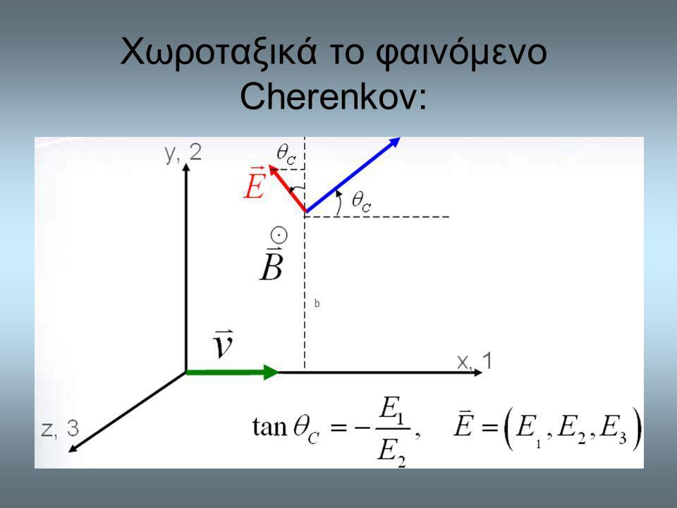 Χωροταξικά το φαινόμενο Cherenkov: