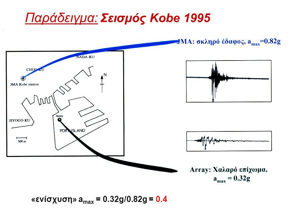 Παράδειγμα: Σεισμός Kobe 1995 «ενίσχυση» a max = 0.32g/0.82g = 0.4