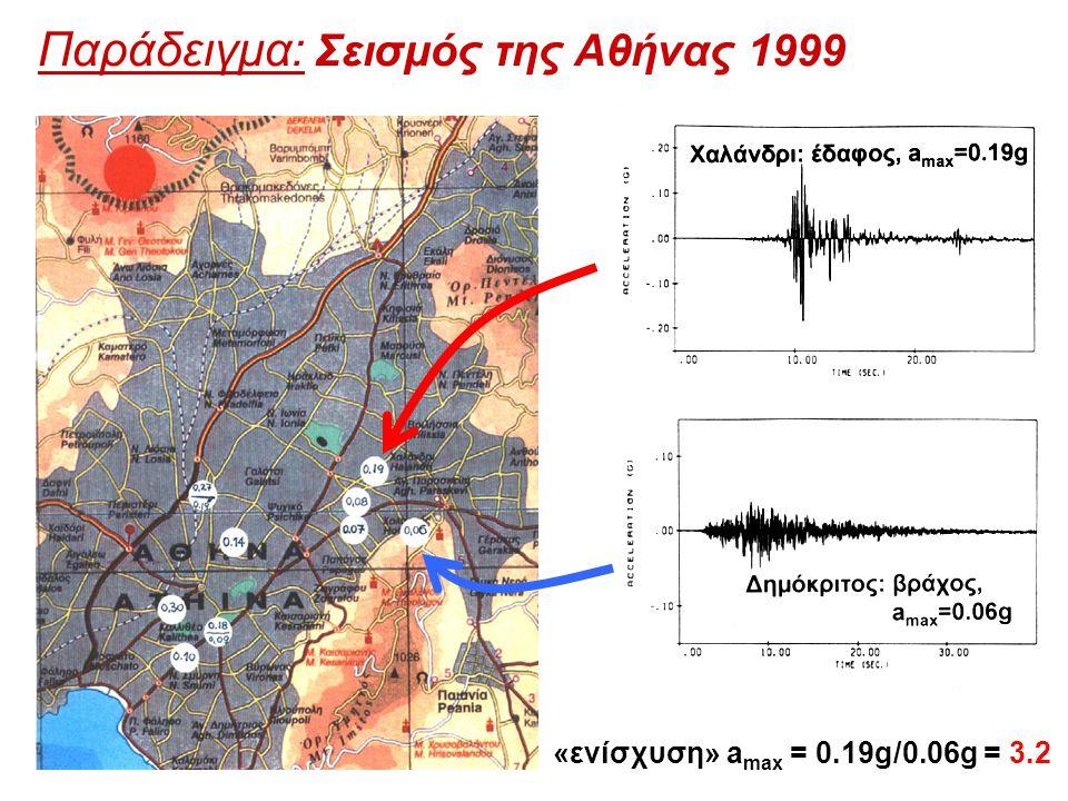 Παράδειγμα: Σεισμός της Αθήνας 1999 «ενίσχυση» a max = 0.19g/0.06g = 3.2