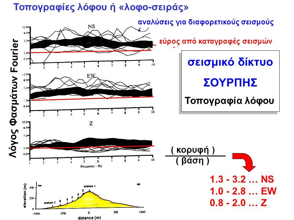 σεισμικό δίκτυο ΣΟΥΡΠΗΣ Λόγος Φασμάτων Fourier αναλύσεις για διαφορετικούς σεισμούς εύρος από καταγραφές σεισμών ( κορυφή ) ( βάση ) 1.3 - 3.2 … NS 1.