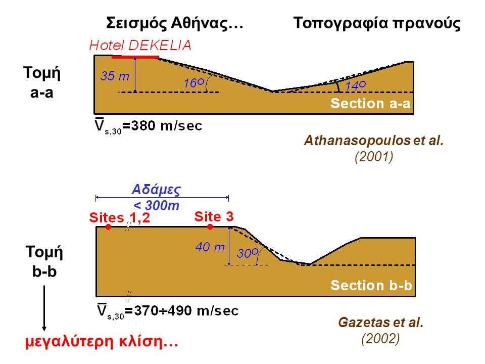 Athanasopoulos et al. (2001) Kallou et al. (2002) Αδάμες < 300m Gazetas et al. (2002) Τομή a-a Τομή b-b Τοπογραφία πρανούς μεγαλύτερη κλίση… Σεισμός Α