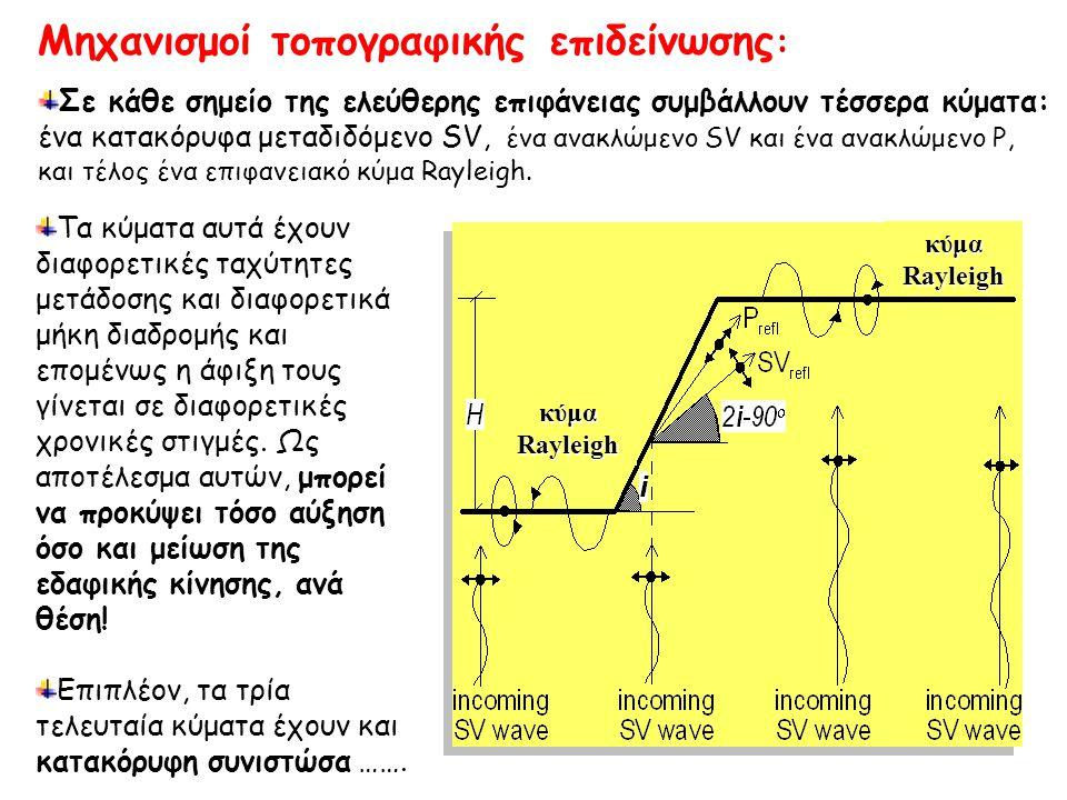 Μηχανισμοί τοπογραφικής επιδείνωσης : Σε κάθε σημείο της ελεύθερης επιφάνειας συμβάλλουν τέσσερα κύματα: ένα κατακόρυφα μεταδιδόμενο SV, ένα ανακλώμεν