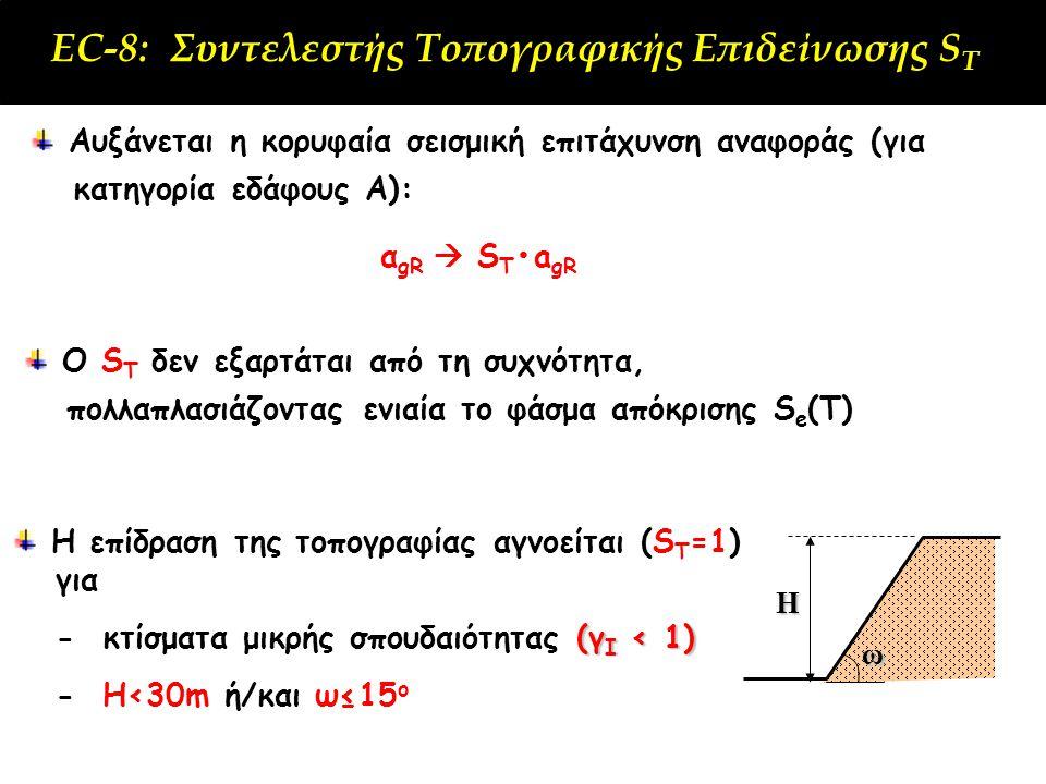 EC-8: Συντελεστής Τοπογραφικής Επιδείνωσης S T Η επίδραση της τοπογραφίας αγνοείται (S T =1) για (γ Ι < 1) - κτίσματα μικρής σπουδαιότητας (γ Ι < 1) -