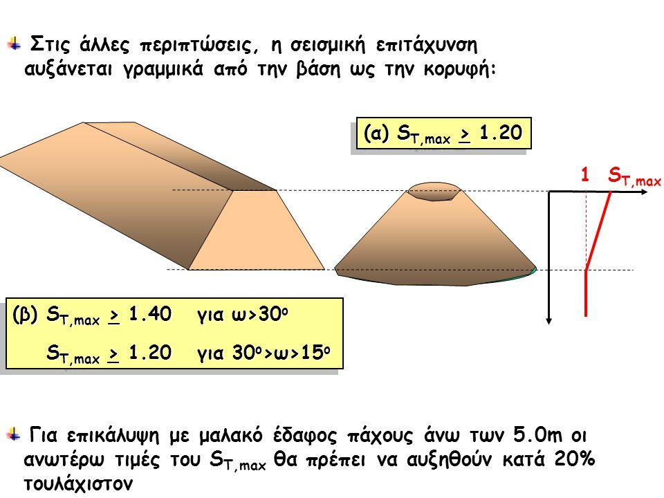 Στις άλλες περιπτώσεις, η σεισμική επιτάχυνση αυξάνεται γραμμικά από την βάση ως την κορυφή: 1 S T,max (α) S T,max > 1.20 (β) S T,max > 1.40 για ω>30