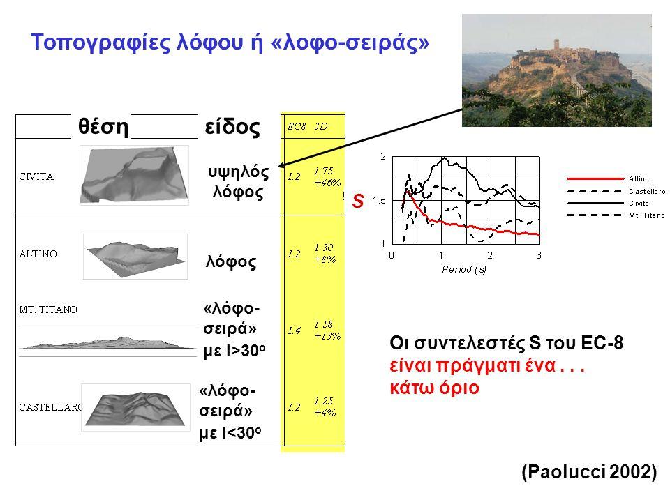 (Paolucci 2002) Τοπογραφίες λόφου ή «λοφο-σειράς» υψηλός λόφος «λόφο- σειρά» με i>30 o «λόφο- σειρά» με i<30 o θέσηείδος Οι συντελεστές S του EC-8 είν