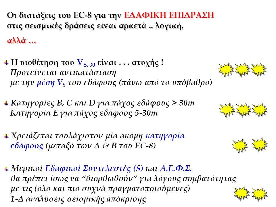 Οι διατάξεις του EC-8 για την ΕΔΑΦΙΚΗ ΕΠΙΔΡΑΣΗ στις σεισμικές δράσεις είναι αρκετά.. λογική, αλλά … Η υιοθέτηση του V S, 30 είναι... ατυχής ! Προτείνε