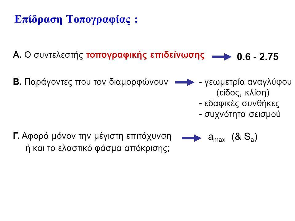 Επίδραση Τοπογραφίας : Α. Ο συντελεστής τοπογραφικής επιδείνωσης Β. Παράγοντες που τον διαμορφώνουν Γ. Αφορά μόνον την μέγιστη επιτάχυνση ή και το ελα