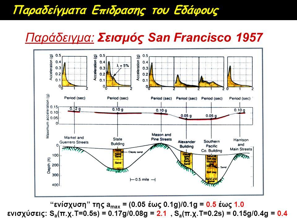 Παράδειγμα: Σεισμός San Francisco 1989 Καταγραφή σε αναδυόμενο ΒΡΑΧΟ Καταγραφή στην επιφάνεια τεχνητών επιχώσεων επί αργιλικού πυθμένα (Bay mud) 75 cm/sec 2 170 cm/sec 2 ενίσχυση της a max = (170cm/s 2 ) / (75cm/s 2 ) = 2.3