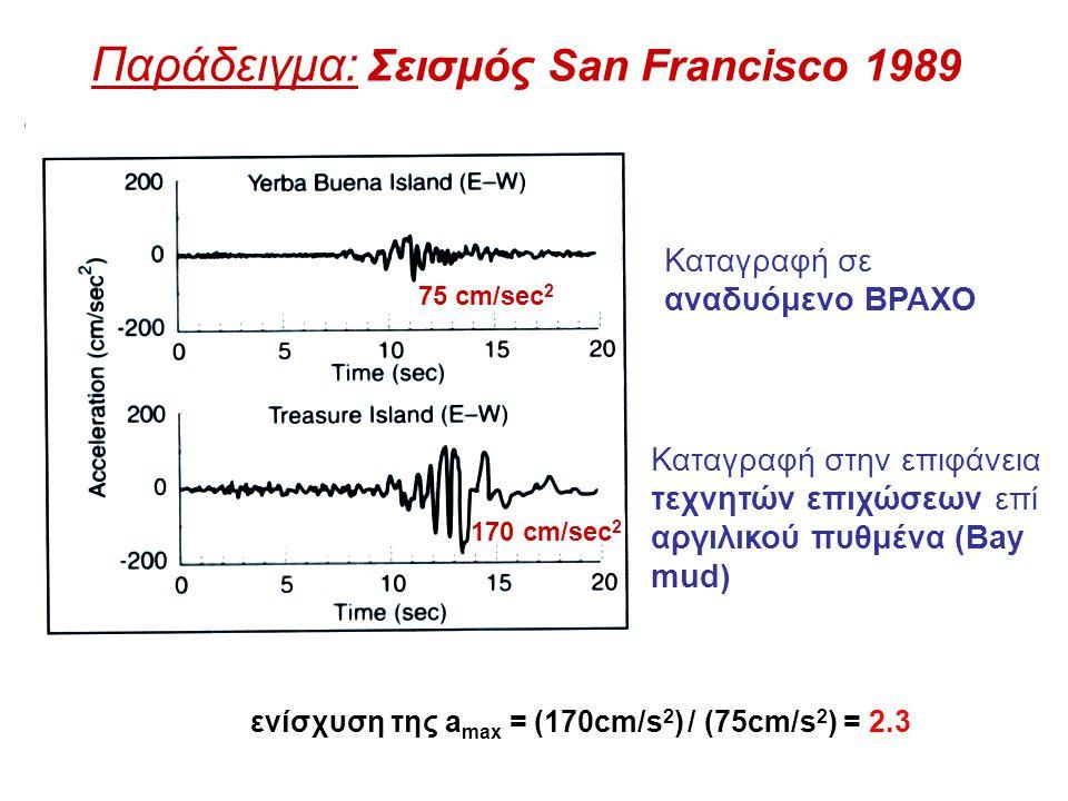 Παράδειγμα: Σεισμός Mexico 1985 γεωλογίαπάχος εδάφους Τυπικές καταγραφές σε ΕΔΑΦΟΣ & ΒΡΑΧΟ ενίσχυση της a max = 130/35 = 3.7, της S a (για Τ=2s) = 0.7/0.1 = 7
