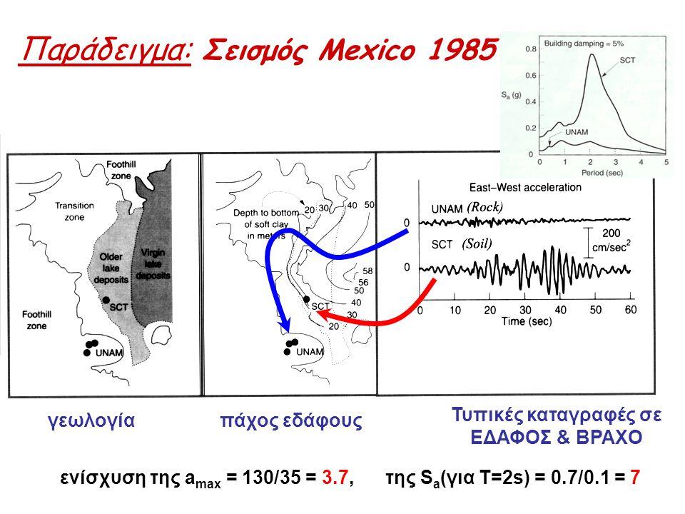 Παράδειγμα: Σεισμός Mexico 1985 γεωλογίαπάχος εδάφους Τυπικές καταγραφές σε ΕΔΑΦΟΣ & ΒΡΑΧΟ ενίσχυση της a max = 130/35 = 3.7, της S a (για Τ=2s) = 0.7