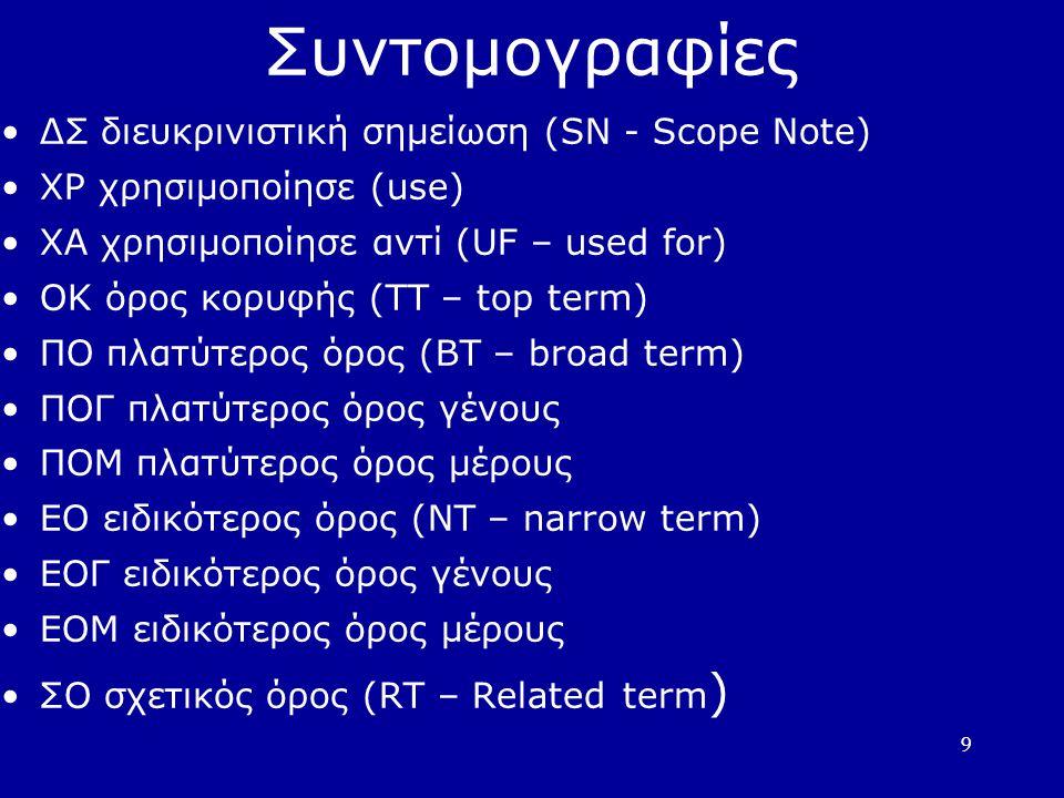 9 Συντομογραφίες ΔΣ διευκρινιστική σημείωση (SN - Scope Note)  ΧΡ χρησιμοποίησε (use)  ΧΑ χρησιμοποίησε αντί (UF – used for)  ΟΚ όρος κορυφής (TT – top term)  ΠΟ πλατύτερος όρος (BT – broad term)  ΠΟΓ πλατύτερος όρος γένους ΠΟΜ πλατύτερος όρος μέρους ΕΟ ειδικότερος όρος (NT – narrow term)  ΕΟΓ ειδικότερος όρος γένους ΕΟΜ ειδικότερος όρος μέρους ΣΟ σχετικός όρος (RT – Related term ) 