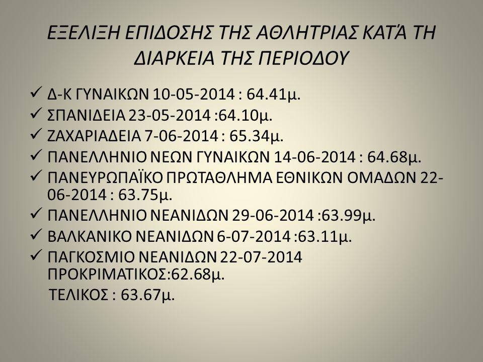ΕΞΕΛΙΞΗ ΕΠΙΔΟΣΗΣ ΤΗΣ ΑΘΛΗΤΡΙΑΣ ΚΑΤΆ ΤΗ ΔΙΑΡΚΕΙΑ ΤΗΣ ΠΕΡΙΟΔΟΥ Δ-Κ ΓΥΝΑΙΚΩΝ 10-05-2014 : 64.41μ. ΣΠΑΝΙΔΕΙΑ 23-05-2014 :64.10μ. ΖΑΧΑΡΙΑΔΕΙΑ 7-06-2014 : 6
