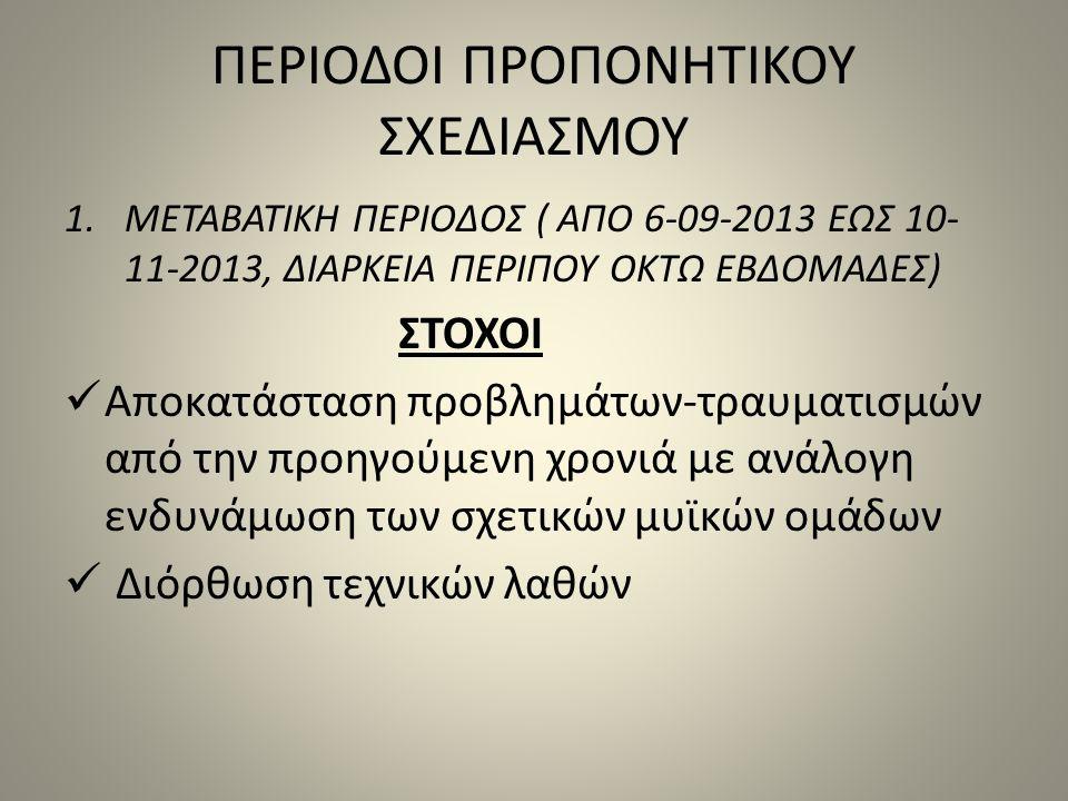 ΠΕΡΙΟΔΟΙ ΠΡΟΠΟΝΗΤΙΚΟΥ ΣΧΕΔΙΑΣΜΟΥ 1.ΜΕΤΑΒΑΤΙΚΗ ΠΕΡΙΟΔΟΣ ( ΑΠO 6-09-2013 ΕΩΣ 10- 11-2013, ΔΙΑΡΚΕΙΑ ΠΕΡΙΠΟΥ ΟΚΤΩ ΕΒΔΟΜΑΔΕΣ) ΣΤΟΧΟΙ Αποκατάσταση προβλημάτ