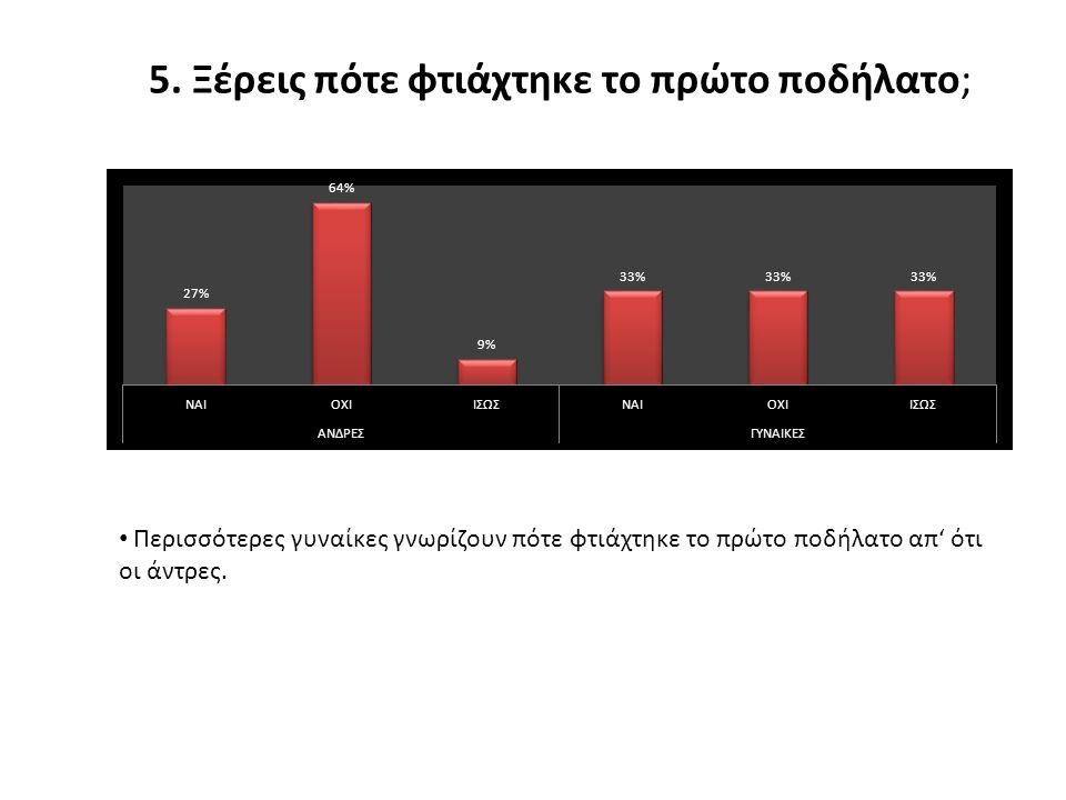 1. Είστε προσεκτικοί όταν οδηγείτε με ποδήλατο? Στους άνδρες άνω των 30,παρατηρούμε ότι το μεγαλύτερο ποσοστό οδηγεί προσεκτικά (67%) Περίπου οι μισές