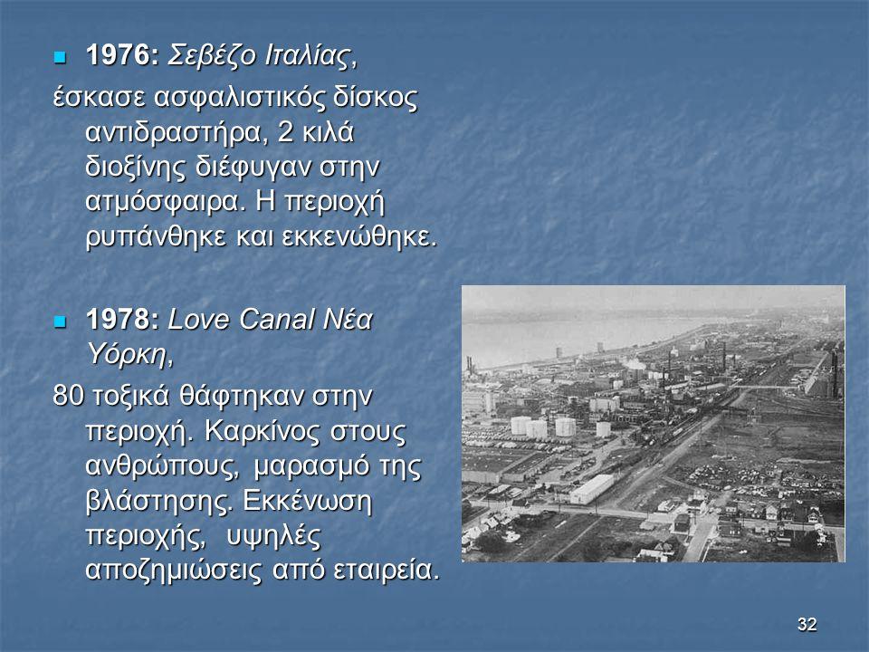 32 1976: Σεβέζο Ιταλίας, 1976: Σεβέζο Ιταλίας, έσκασε ασφαλιστικός δίσκος αντιδραστήρα, 2 κιλά διοξίνης διέφυγαν στην ατμόσφαιρα. Η περιοχή ρυπάνθηκε
