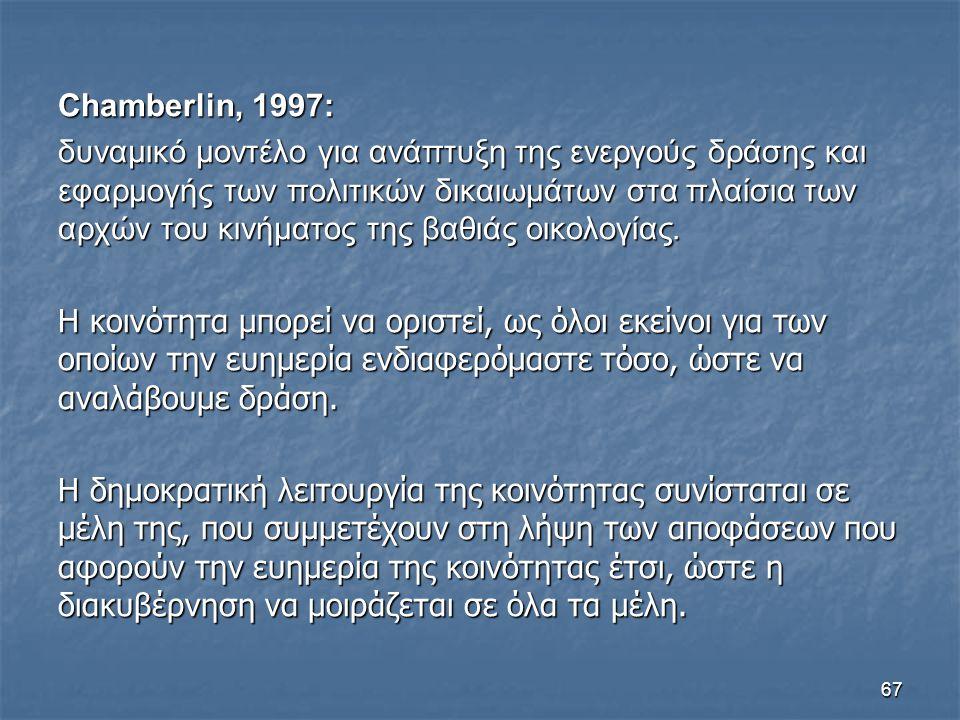 67 Chamberlin, 1997: δυναμικό μοντέλο για ανάπτυξη της ενεργούς δράσης και εφαρμογής των πολιτικών δικαιωμάτων στα πλαίσια των αρχών του κινήματος της