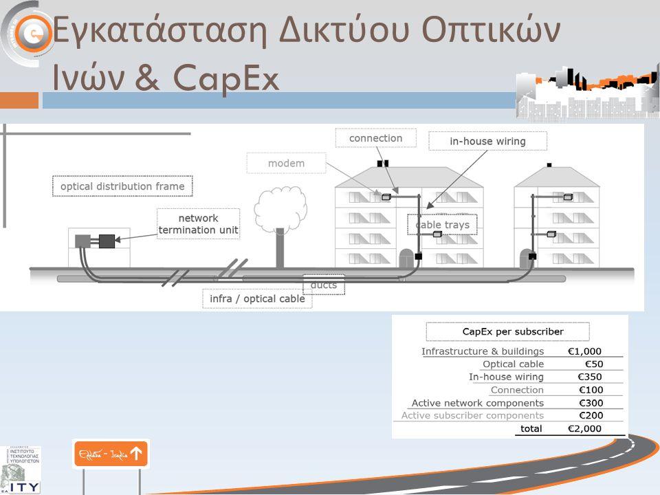 Εγκατάσταση Δικτύου Οπτικών Ινών & CapEx