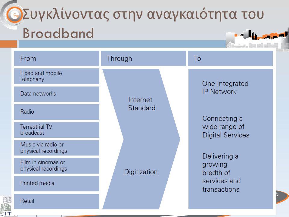 Συγκλίνοντας στην αναγκαιότητα του Broadband